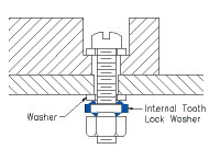 Internal Tooth Lock Washer Prevents The Nut From Loosening On